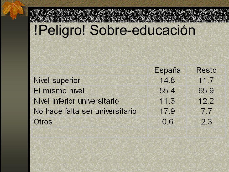 !Peligro! Sobre-educación