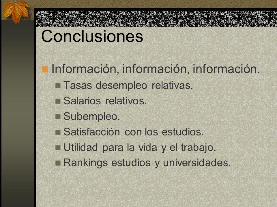 Conclusiones Información, información, información. Tasas desempleo relativas. Salarios relativos. Subempleo. Satisfacción con los estudios. Utilidad