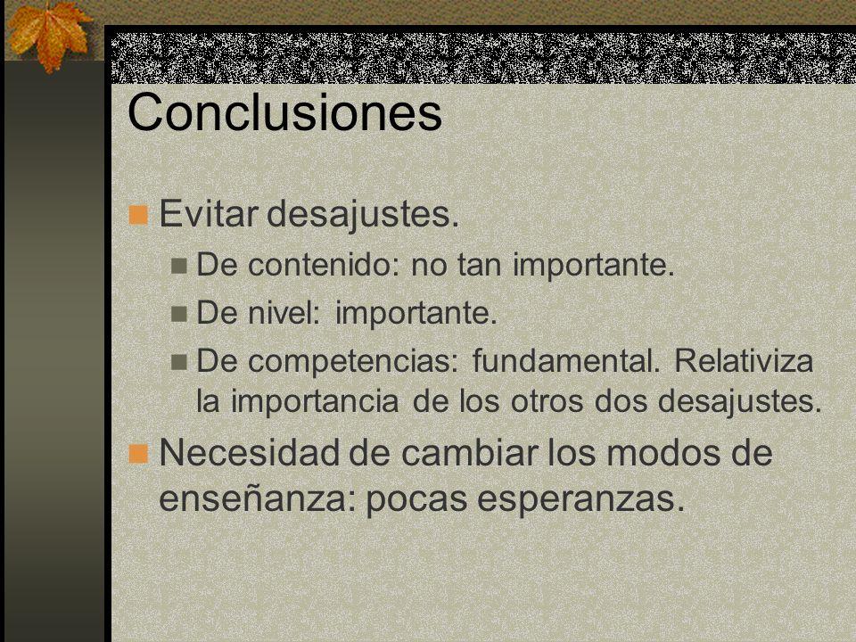 Conclusiones Evitar desajustes. De contenido: no tan importante. De nivel: importante. De competencias: fundamental. Relativiza la importancia de los