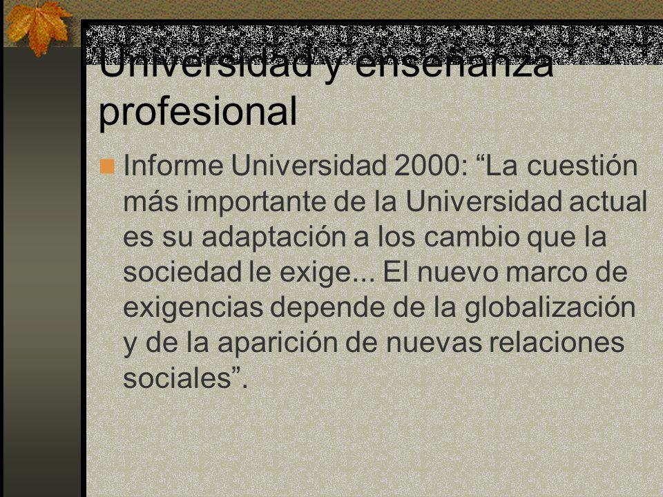 Universidad y enseñanza profesional Informe Universidad 2000: La cuestión más importante de la Universidad actual es su adaptación a los cambio que la