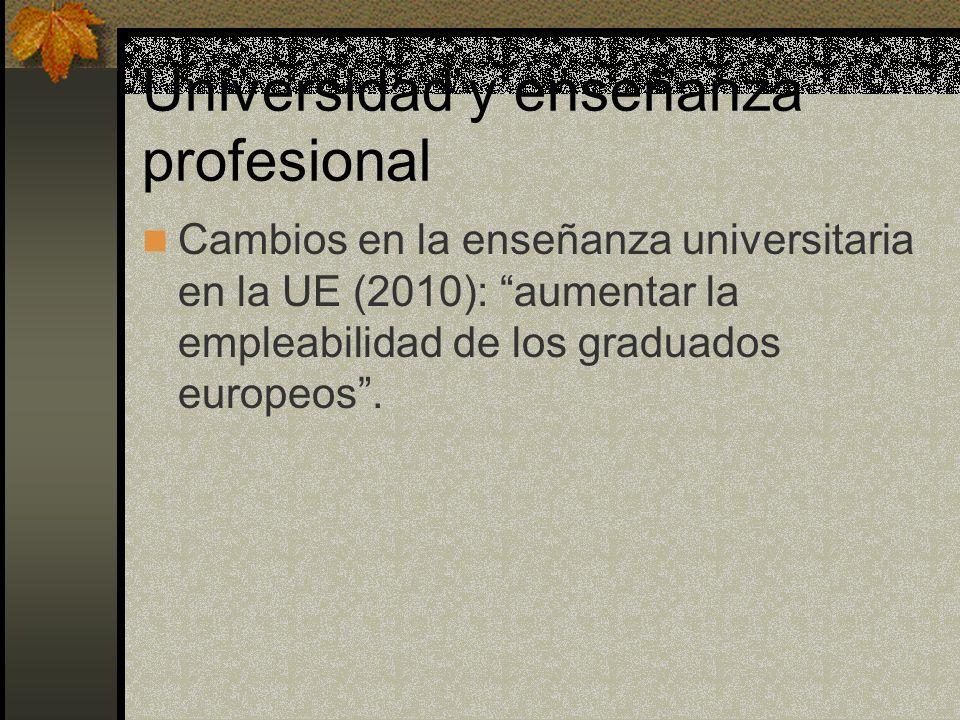 Universidad y enseñanza profesional Cambios en la enseñanza universitaria en la UE (2010): aumentar la empleabilidad de los graduados europeos.