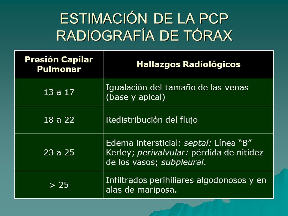 ESTIMACIÓN DE LA PCP RADIOGRAFÍA DE TÓRAX Presión Capilar Pulmonar Hallazgos Radiológicos 13 a 17 Igualación del tamaño de las venas (base y apical) 18 a 22Redistribución del flujo 23 a 25 Edema intersticial: septal: Línea B Kerley; perivalvular: pérdida de nitidez de los vasos; subpleural.