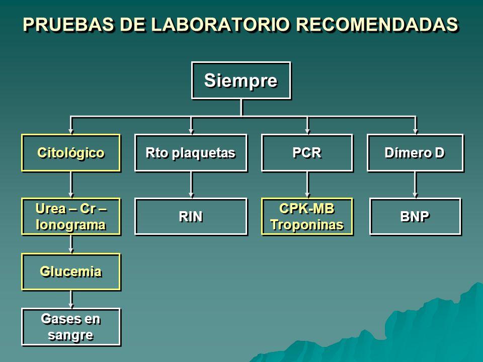 PRUEBAS DE LABORATORIO RECOMENDADAS Siempre Citológico Rto plaquetas PCR Dímero D Urea – Cr – Ionograma RIN CPK-MB Troponinas Glucemia Gases en sangre BNP