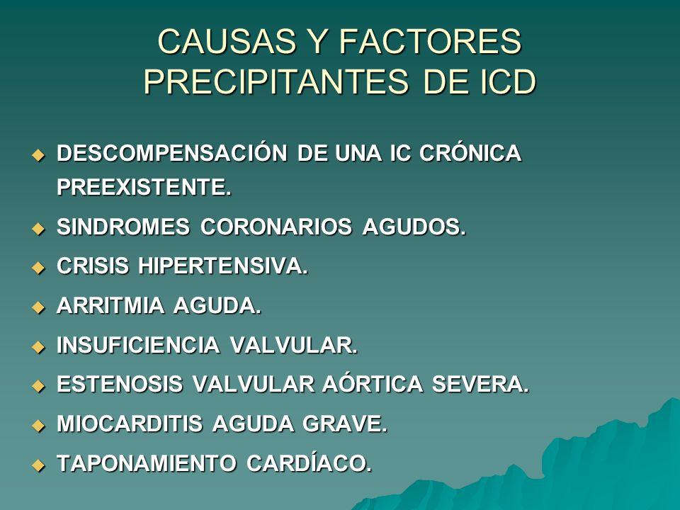 CAUSAS Y FACTORES PRECIPITANTES DE ICD DESCOMPENSACIÓN DE UNA IC CRÓNICA PREEXISTENTE.