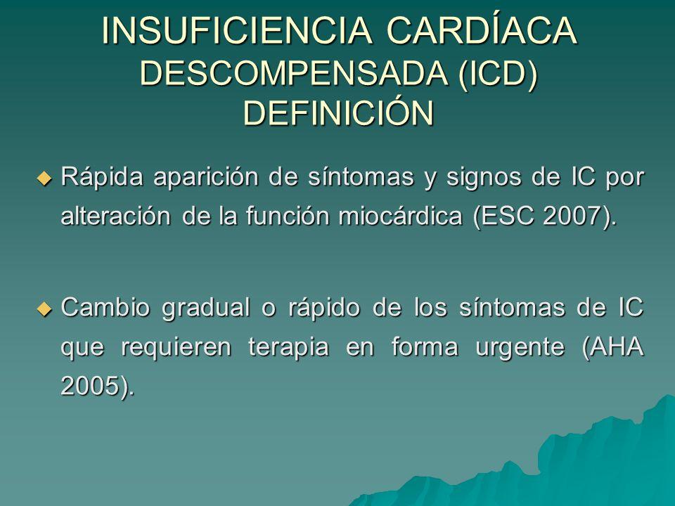 ICD - EPIDEMIOLOGÍA En EEUU 5.000.000 de pacientes la padecen.