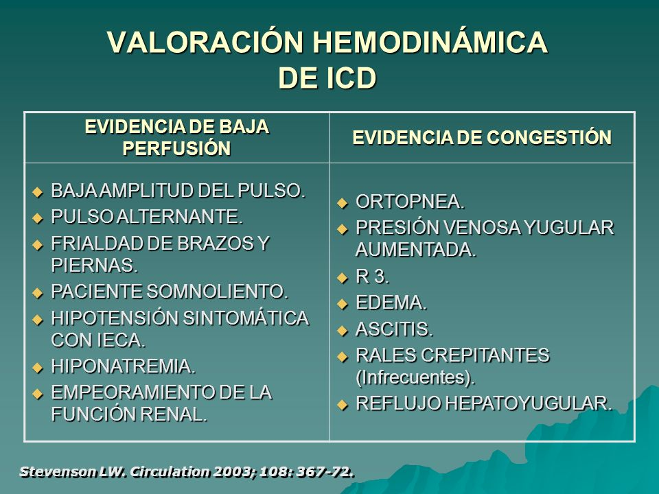 VALORACIÓN HEMODINÁMICA DE ICD EVIDENCIA DE BAJA PERFUSIÓN EVIDENCIA DE CONGESTIÓN BAJA AMPLITUD DEL PULSO.