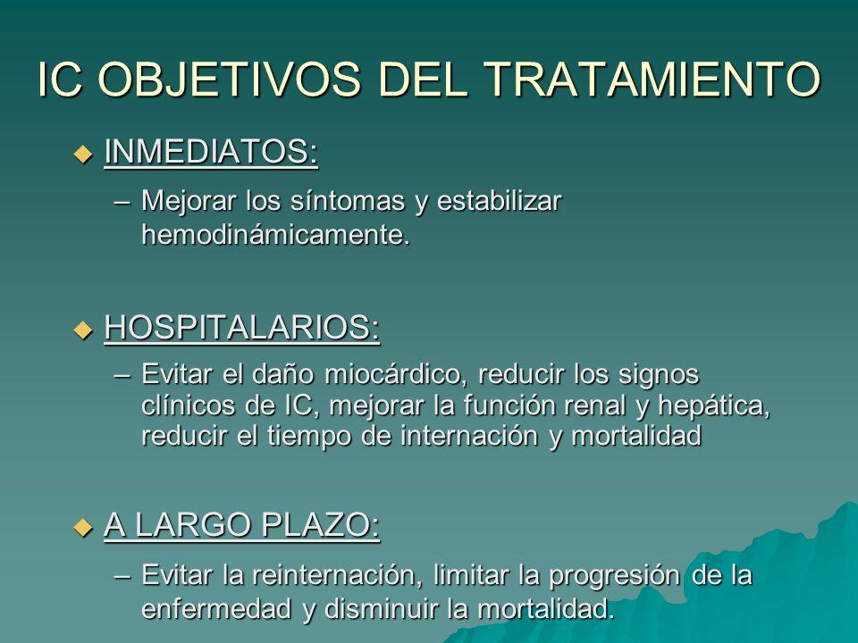 IC OBJETIVOS DEL TRATAMIENTO INMEDIATOS: INMEDIATOS: –Mejorar los síntomas y estabilizar hemodinámicamente.