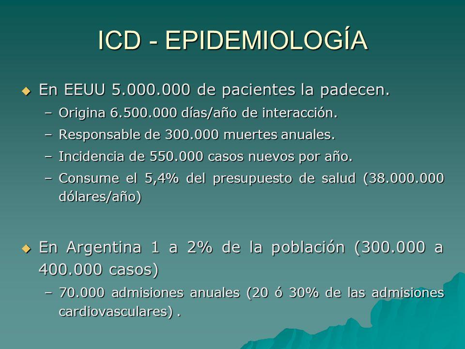 ICD - ESTADIFICACIÓN ESTADIO A: ESTADIO A: –FACTORES PREDISPONENTES PERO SIN DISFUNCIÓN Y/O HIPERTROFIA VENTRICULAR.