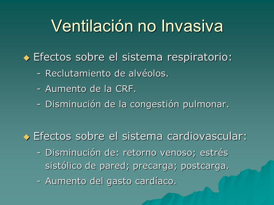 Ventilación no Invasiva Efectos sobre el sistema respiratorio: Efectos sobre el sistema respiratorio: -Reclutamiento de alvéolos.