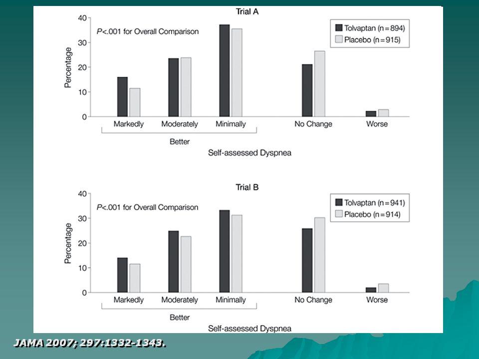 EFECTOS DE ANTAGONISTAS DE LA VASOPRESINA EN ICAD Comparada con placebo 30 mg de TOLVAPTÁN: Comparada con placebo 30 mg de TOLVAPTÁN: –Disminuye el peso y líquidos comparados con placebo.