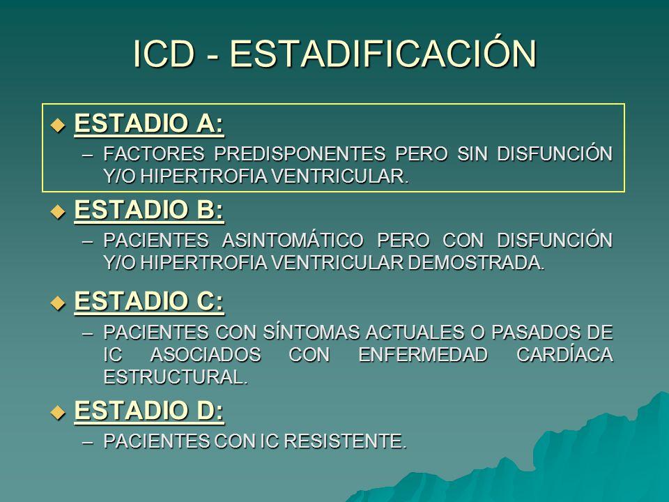 CLASIFICACIÓN DE LA ICD