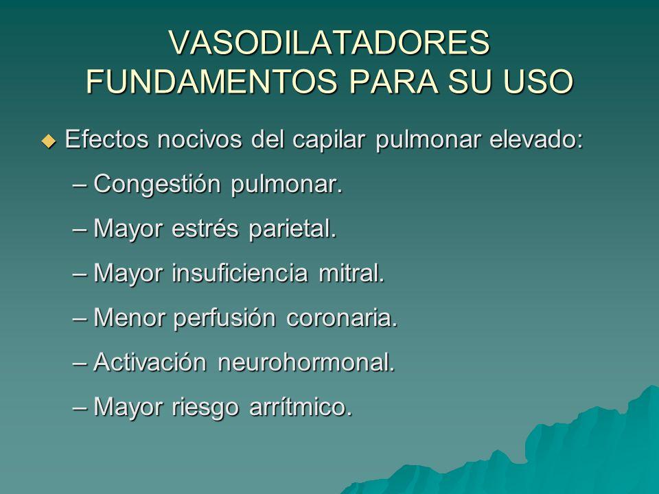VASODILATADORES FUNDAMENTOS PARA SU USO Efectos nocivos del capilar pulmonar elevado: Efectos nocivos del capilar pulmonar elevado: –Congestión pulmonar.