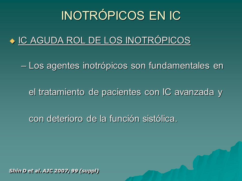 INOTRÓPICOS EN IC IC AGUDA ROL DE LOS INOTRÓPICOS IC AGUDA ROL DE LOS INOTRÓPICOS –Los agentes inotrópicos son fundamentales en el tratamiento de pacientes con IC avanzada y con deterioro de la función sistólica.