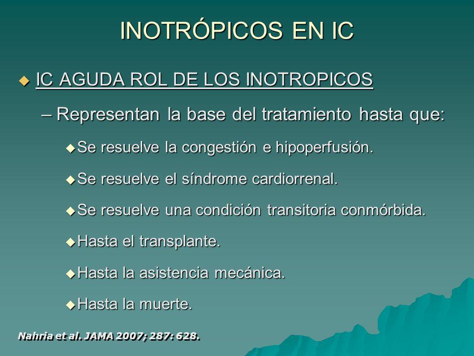 INOTRÓPICOS EN IC IC AGUDA ROL DE LOS INOTROPICOS IC AGUDA ROL DE LOS INOTROPICOS –Representan la base del tratamiento hasta que: Se resuelve la congestión e hipoperfusión.