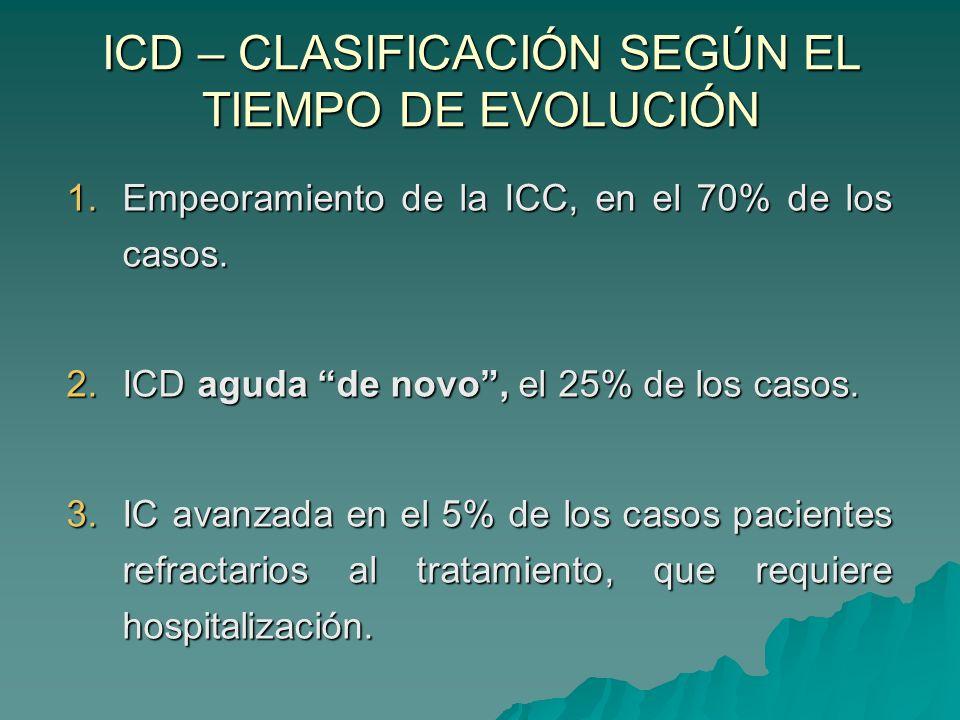 ICD – CLASIFICACIÓN SEGÚN EL TIEMPO DE EVOLUCIÓN 1.Empeoramiento de la ICC, en el 70% de los casos.