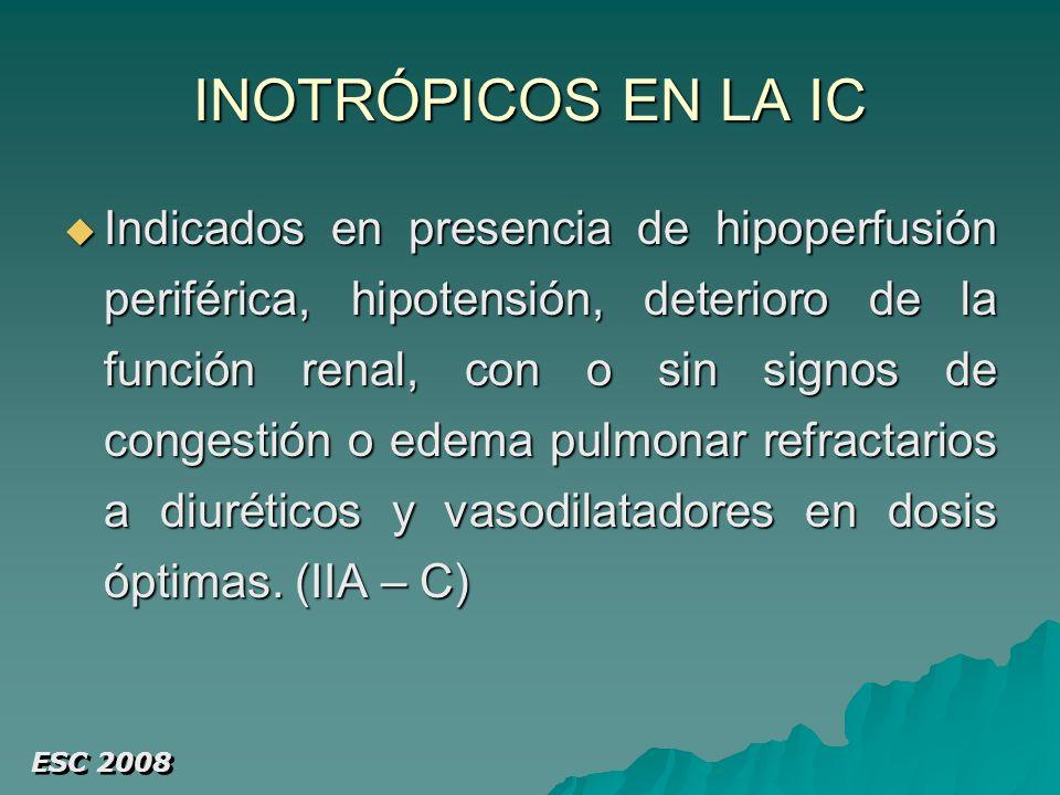 INOTRÓPICOS EN LA IC Indicados en presencia de hipoperfusión periférica, hipotensión, deterioro de la función renal, con o sin signos de congestión o edema pulmonar refractarios a diuréticos y vasodilatadores en dosis óptimas.