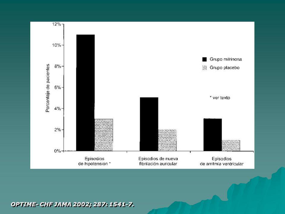 MORTALIDAD 26% PARA LEVOSIMENDAN 38% PARA DOBUTAMINA Lancet 2002; 360: 196-202 ESTUDIO LIDO