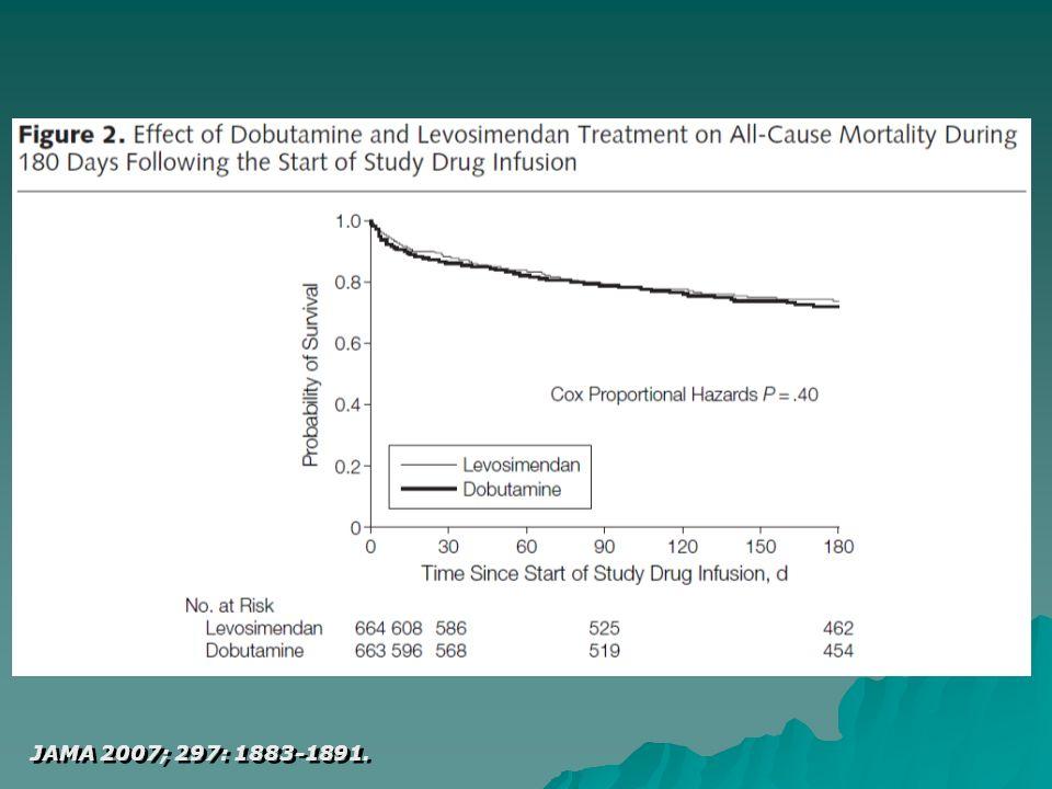 LEVOSIMENDAN Indicado en pacientes con bajo gasto cardíaco disminuido secundario a disfunción sistólica sin hipotensión severa.