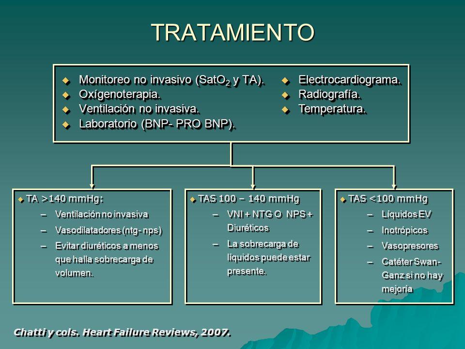 TRATAMIENTO Monitoreo no invasivo (SatO 2 y TA).Monitoreo no invasivo (SatO 2 y TA).