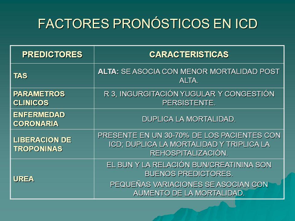 FACTORES PRONÓSTICOS EN ICD PREDICTORESCARACTERISTICAS TAS ALTA: SE ASOCIA CON MENOR MORTALIDAD POST ALTA.