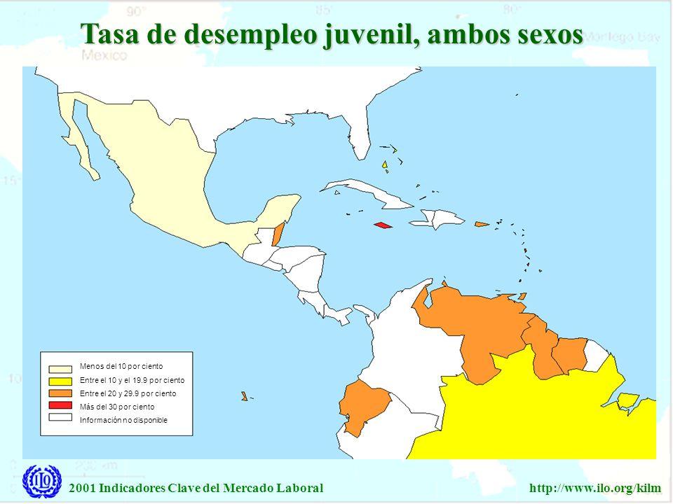 2001 Indicadores Clave del Mercado Laboralhttp://www.ilo.org/kilm Tasa de desempleo juvenil, ambos sexos Menos del 10 por ciento Entre el 10 y el 19.9