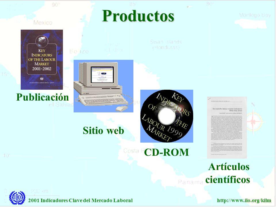 2001 Indicadores Clave del Mercado Laboralhttp://www.ilo.org/kilm Productos Publicación Sitio web CD-ROM Artículos científicos