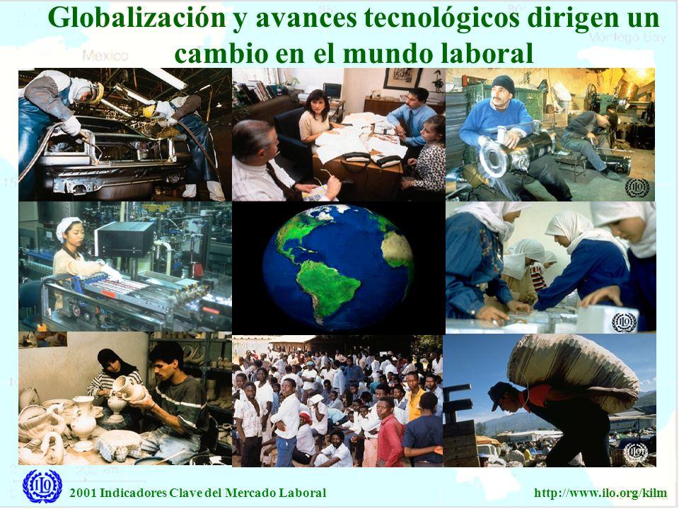 2001 Indicadores Clave del Mercado Laboralhttp://www.ilo.org/kilm Preguntas: ¿ A que tipos de actividades económicas se dedica la gente.