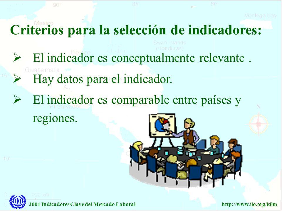 2001 Indicadores Clave del Mercado Laboralhttp://www.ilo.org/kilm Cuando se diseña indicadores, se debe buscar un balance entre: Maximizar la cobertura, es decir proveer el numero mas grande de observaciones para el numero mas grande de países.