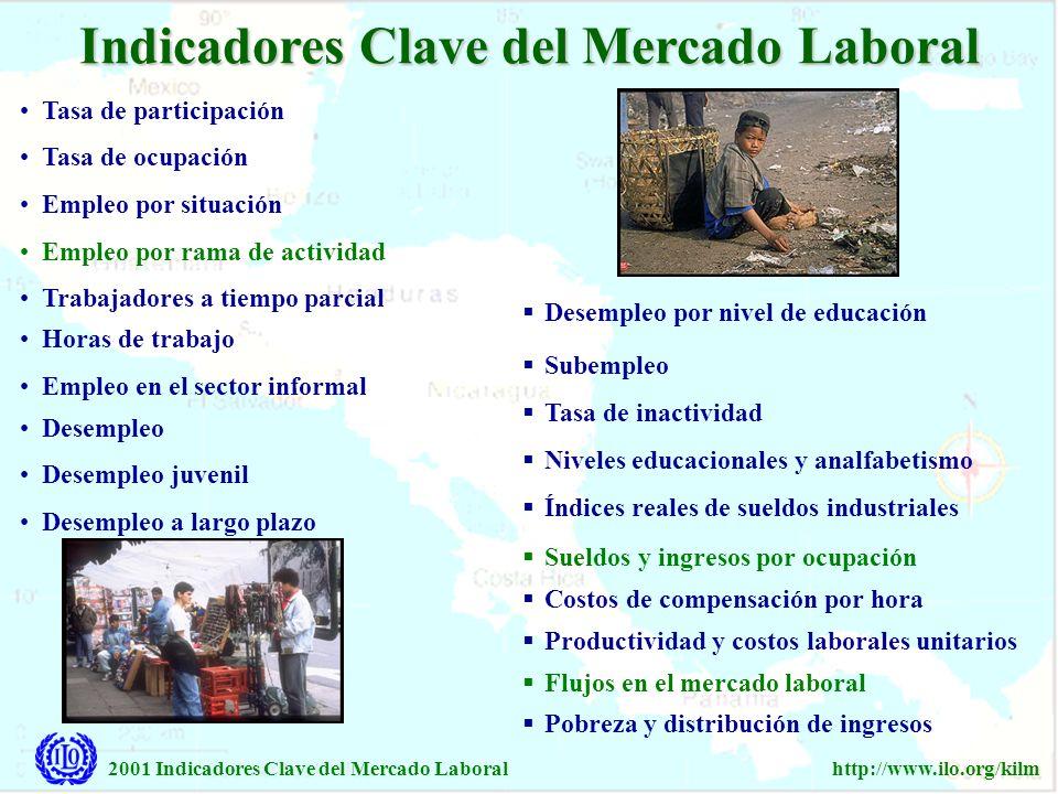 2001 Indicadores Clave del Mercado Laboralhttp://www.ilo.org/kilm Empleo en el sector informal Horas de trabajo Trabajadores a tiempo parcial Empleo p