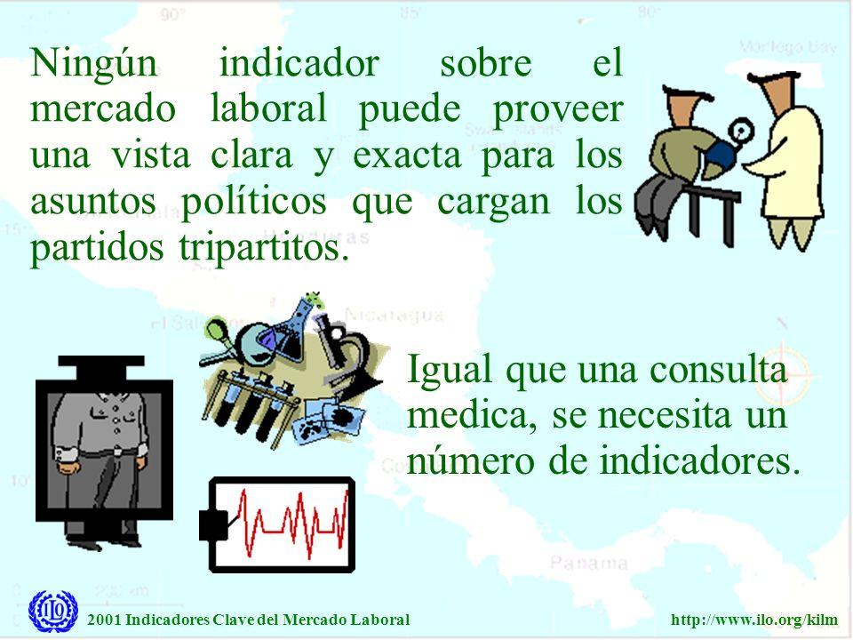 2001 Indicadores Clave del Mercado Laboralhttp://www.ilo.org/kilm Ningún indicador sobre el mercado laboral puede proveer una vista clara y exacta par