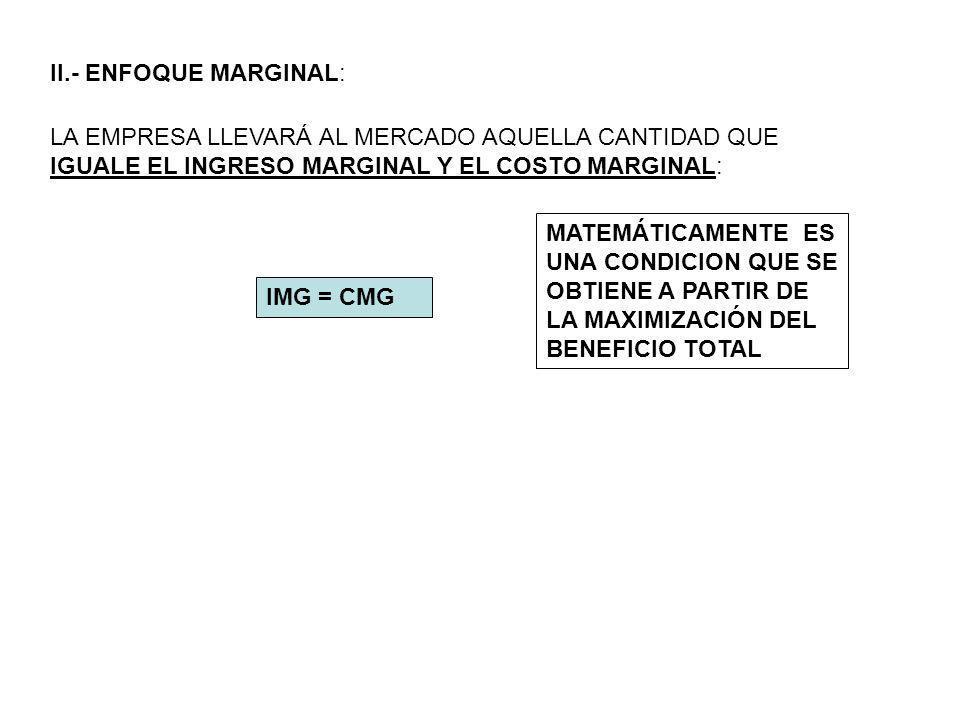 II.- ENFOQUE MARGINAL: LA EMPRESA LLEVARÁ AL MERCADO AQUELLA CANTIDAD QUE IGUALE EL INGRESO MARGINAL Y EL COSTO MARGINAL: MATEMÁTICAMENTE ES UNA CONDI