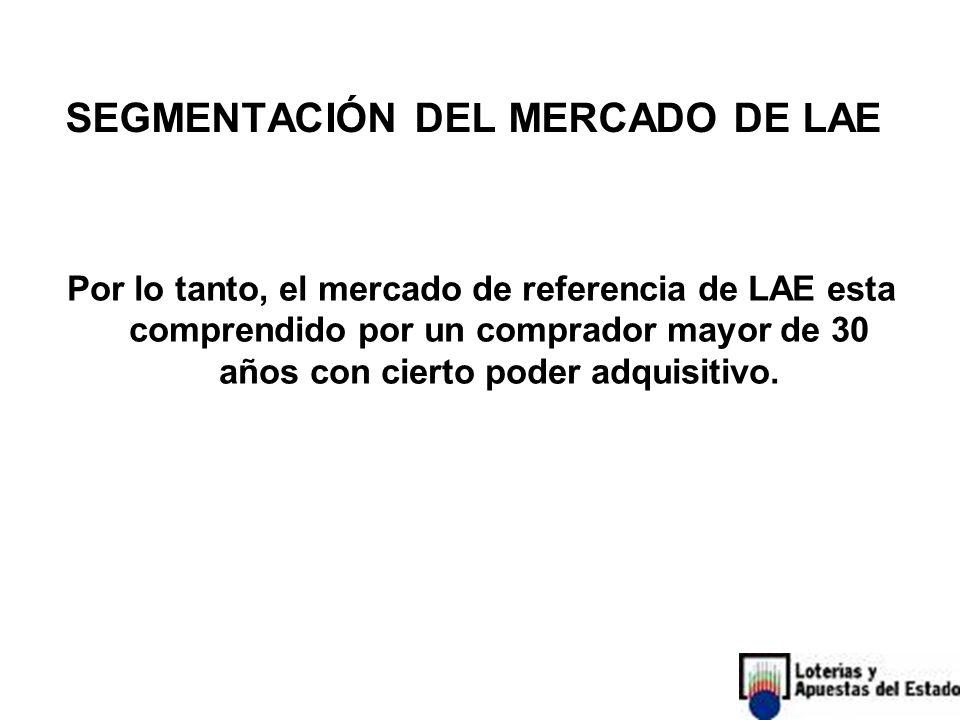 Por lo tanto, el mercado de referencia de LAE esta comprendido por un comprador mayor de 30 años con cierto poder adquisitivo.