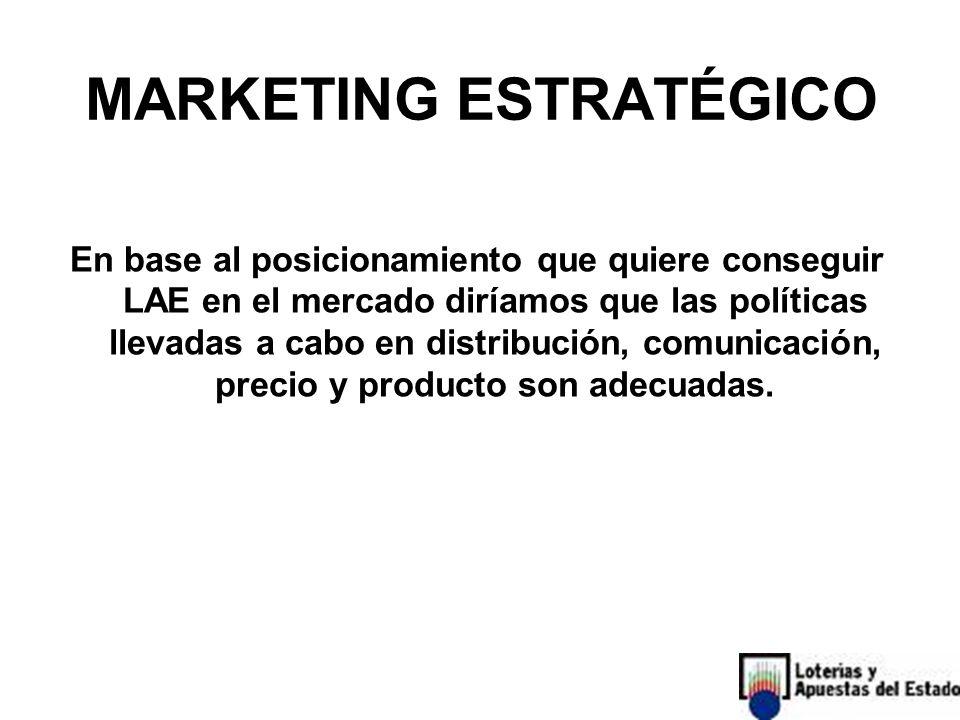 En base al posicionamiento que quiere conseguir LAE en el mercado diríamos que las políticas llevadas a cabo en distribución, comunicación, precio y producto son adecuadas.