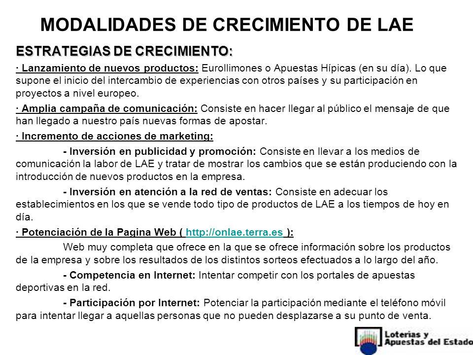 MODALIDADES DE CRECIMIENTO DE LAE ESTRATEGIAS DE CRECIMIENTO: · Lanzamiento de nuevos productos: Eurollimones o Apuestas Hípicas (en su día).