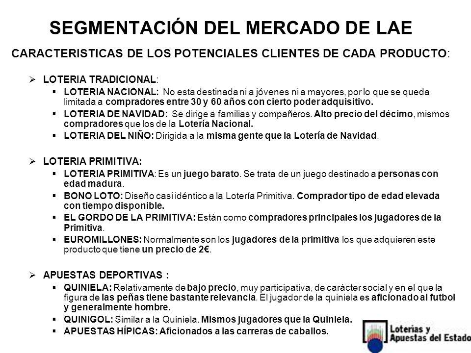 CRITERIOS DE SEGMENTACIÓN La mayor parte de los productos de LAE están dirigidos a la población en general, aunque si que existe cierta segmentación.