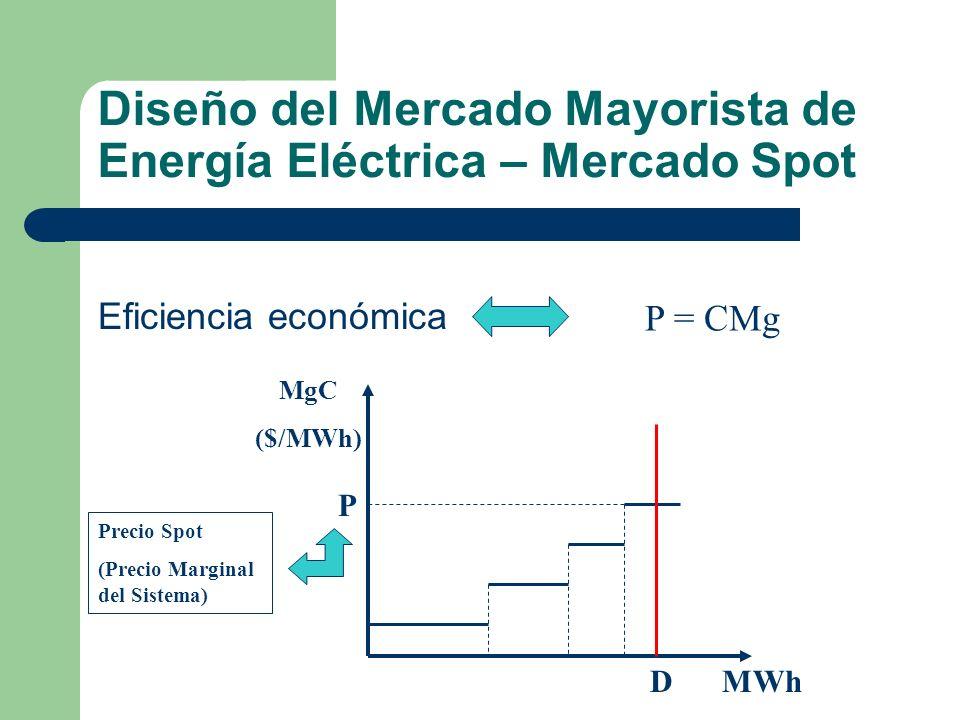Diseño del Mercado Mayorista de Energía Eléctrica – Mercado Spot Eficiencia económica P = CMg MWhD MgC ($/MWh) P Precio Spot (Precio Marginal del Sist