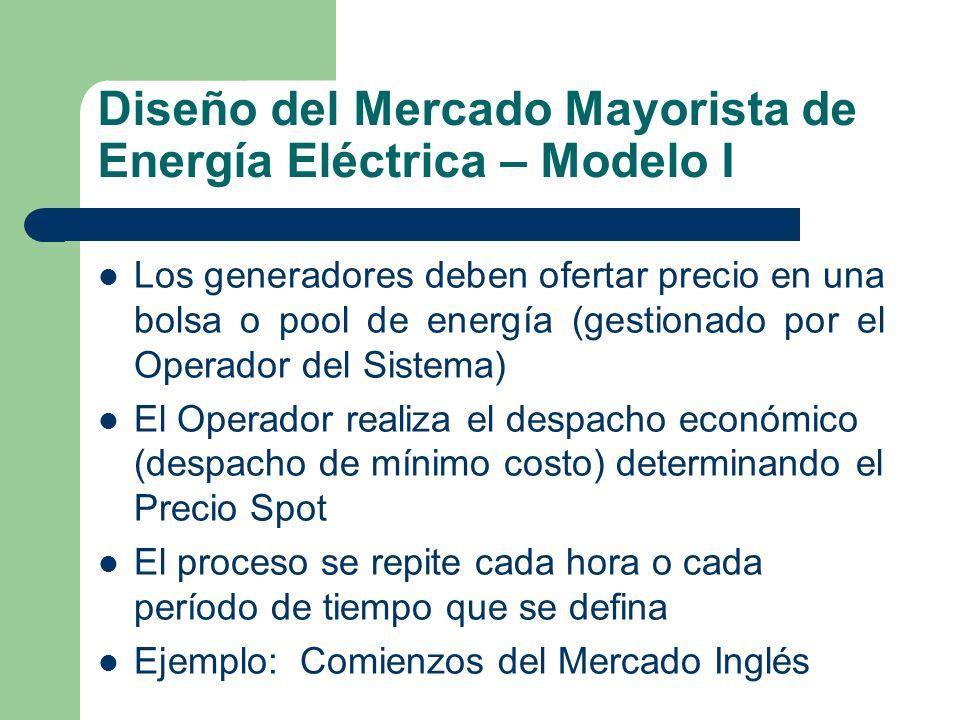 Diseño del Mercado Mayorista de Energía Eléctrica – Modelo I Los generadores deben ofertar precio en una bolsa o pool de energía (gestionado por el Op