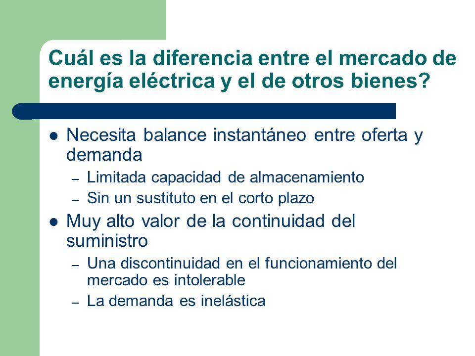 Diseño del Mercado Mayorista de Energía Eléctrica – Modelo III CUÁNDO EL MODELO (III) FUNCIONA.