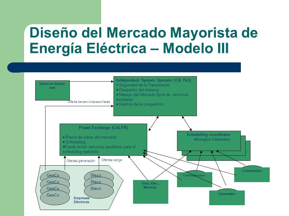 Diseño del Mercado Mayorista de Energía Eléctrica – Modelo III Independent System Operator (CA ISO) Seguridad de la Transmisión Despacho del sistema M