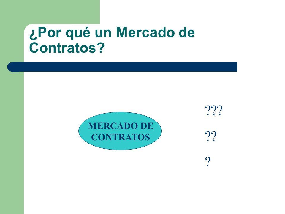 ¿Por qué un Mercado de Contratos? MERCADO DE CONTRATOS ??? ?? ?
