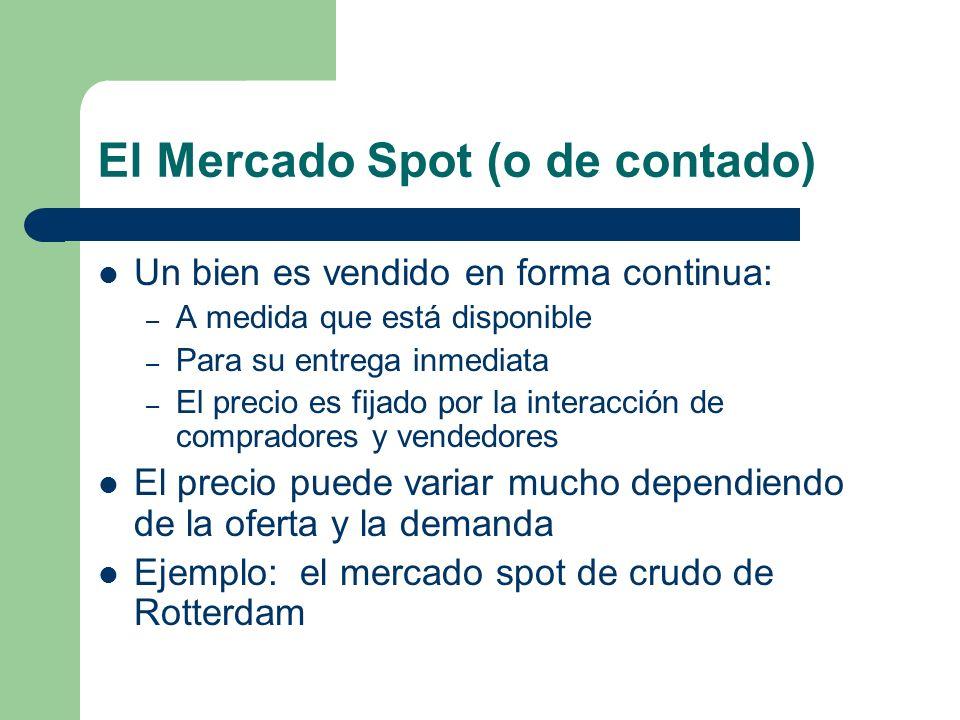 El Mercado Spot (o de contado) Un bien es vendido en forma continua: – A medida que está disponible – Para su entrega inmediata – El precio es fijado