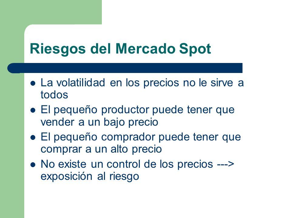 Riesgos del Mercado Spot La volatilidad en los precios no le sirve a todos El pequeño productor puede tener que vender a un bajo precio El pequeño com