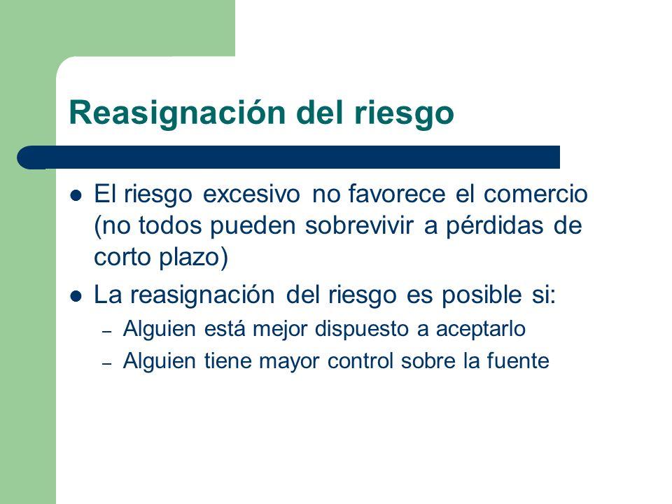 Reasignación del riesgo El riesgo excesivo no favorece el comercio (no todos pueden sobrevivir a pérdidas de corto plazo) La reasignación del riesgo e