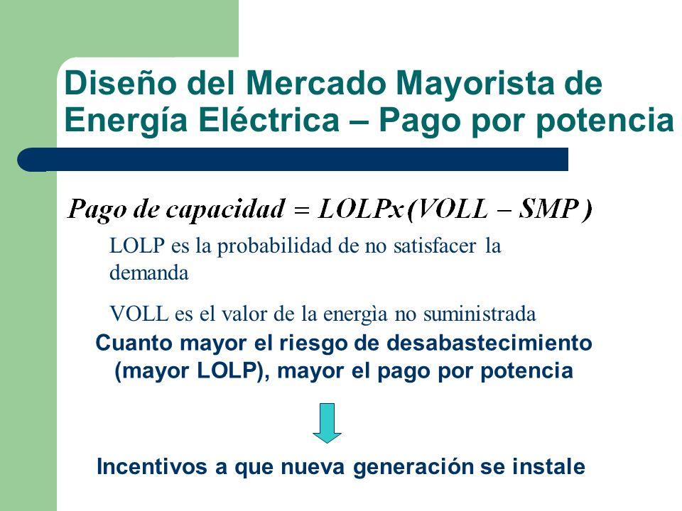 Diseño del Mercado Mayorista de Energía Eléctrica – Pago por potencia LOLP es la probabilidad de no satisfacer la demanda VOLL es el valor de la energ