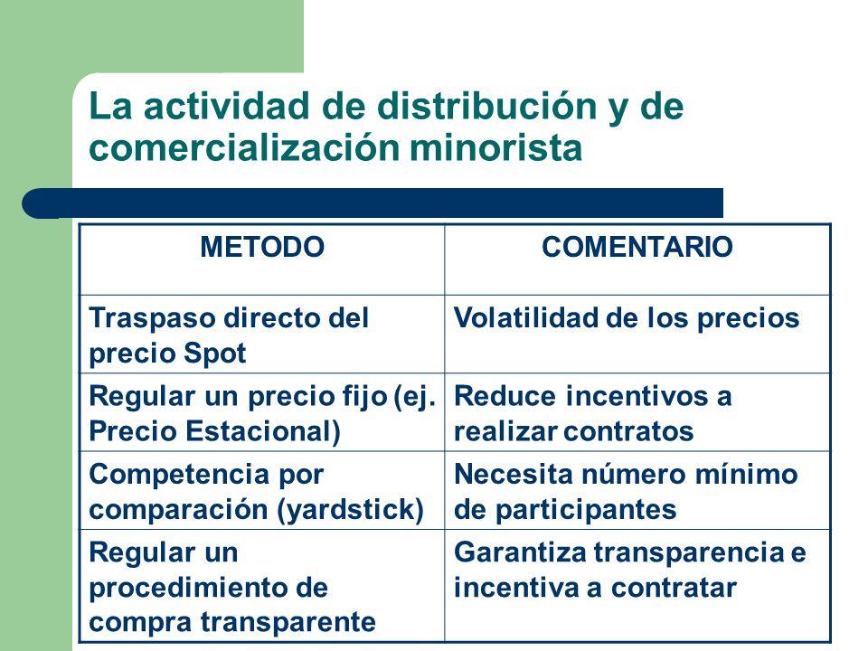 La actividad de distribución y de comercialización minorista METODOCOMENTARIO Traspaso directo del precio Spot Volatilidad de los precios Regular un p