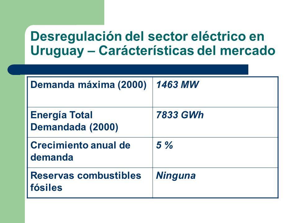 Desregulación del sector eléctrico en Uruguay – Carácterísticas del mercado Demanda máxima (2000)1463 MW Energía Total Demandada (2000) 7833 GWh Creci