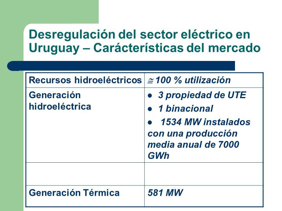 Desregulación del sector eléctrico en Uruguay – Carácterísticas del mercado Recursos hidroeléctricos 100 % utilización Generación hidroeléctrica 3 pro