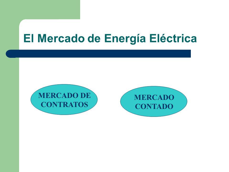 Diseño del Mercado Mayorista de Energía Eléctrica – Modelos básicos I.