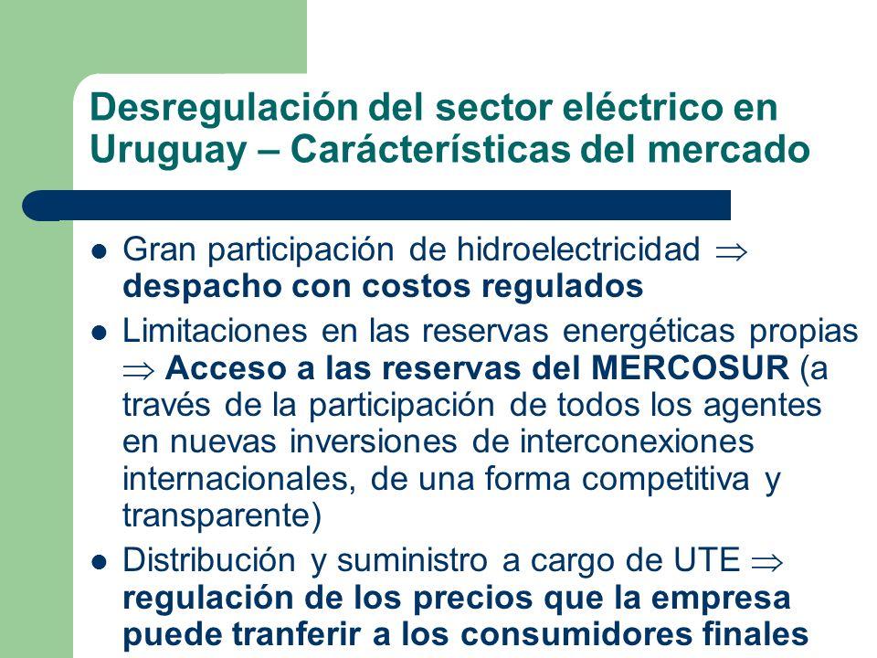 Gran participación de hidroelectricidad despacho con costos regulados Limitaciones en las reservas energéticas propias Acceso a las reservas del MERCO