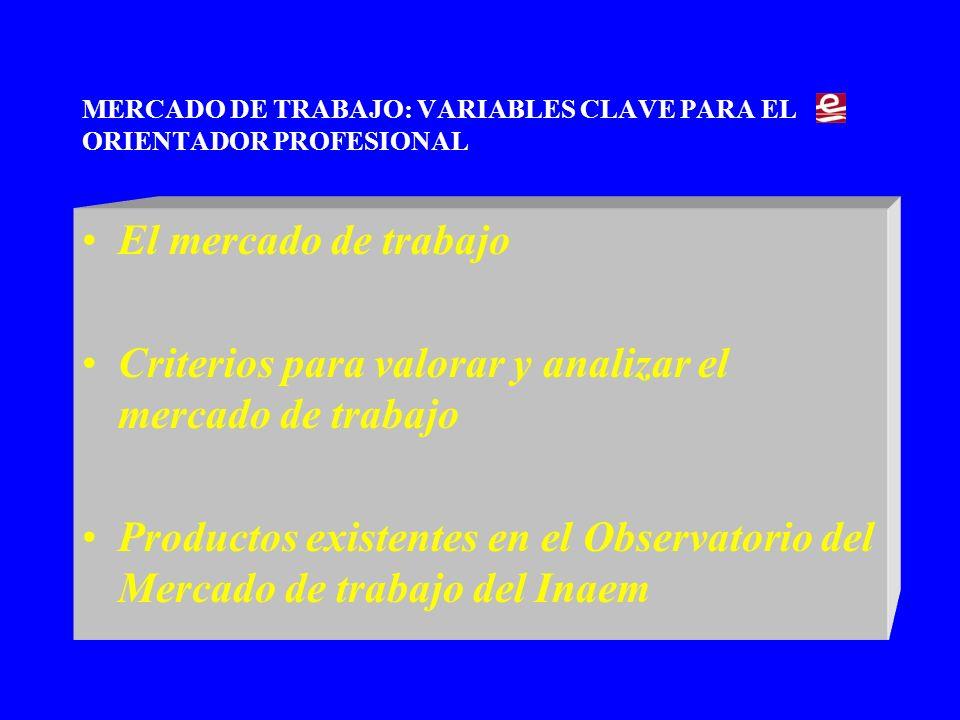MERCADO DE TRABAJO: VARIABLES CLAVE PARA EL ORIENTADOR PROFESIONAL El mercado de trabajo Criterios para valorar y analizar el mercado de trabajo Productos existentes en el Observatorio del Mercado de trabajo del Inaem